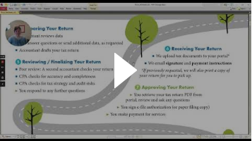 Tax Preparation Roadmap graphic